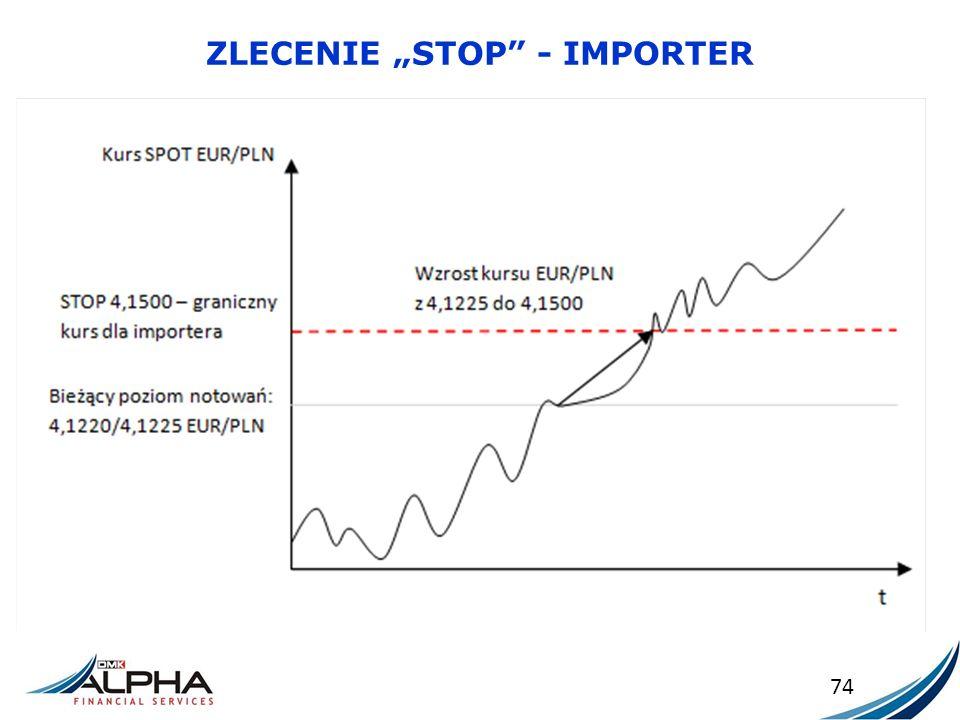 """ZLECENIE """"STOP"""" - IMPORTER 74"""