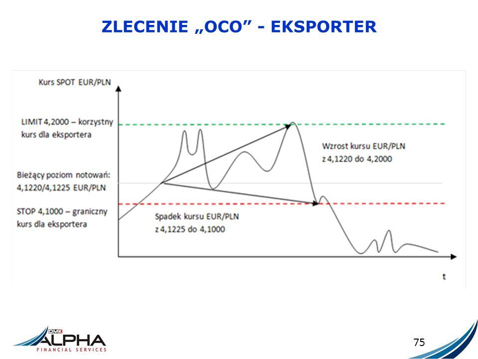 """ZLECENIE """"OCO"""" - EKSPORTER 75"""