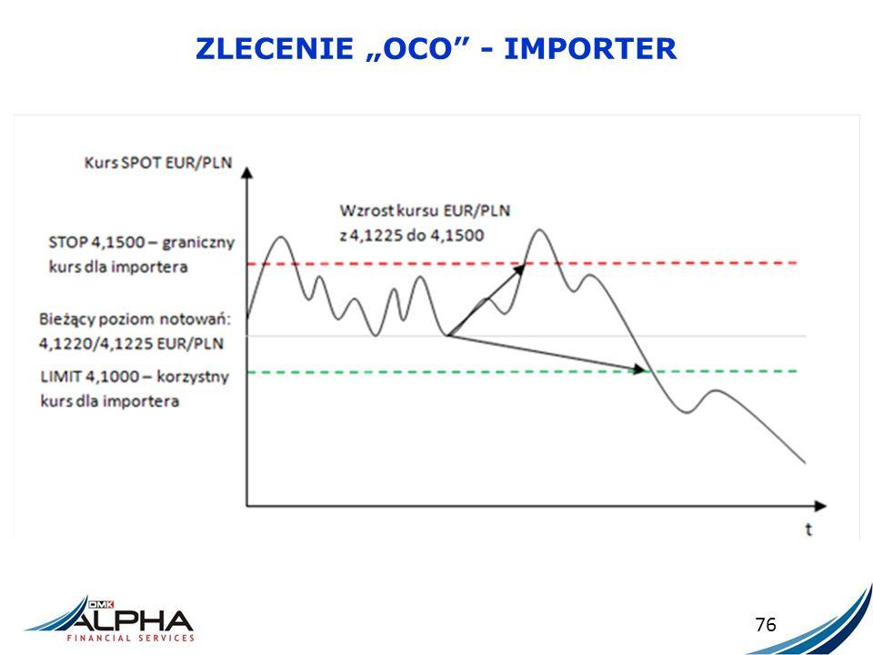 """ZLECENIE """"OCO"""" - IMPORTER 76"""