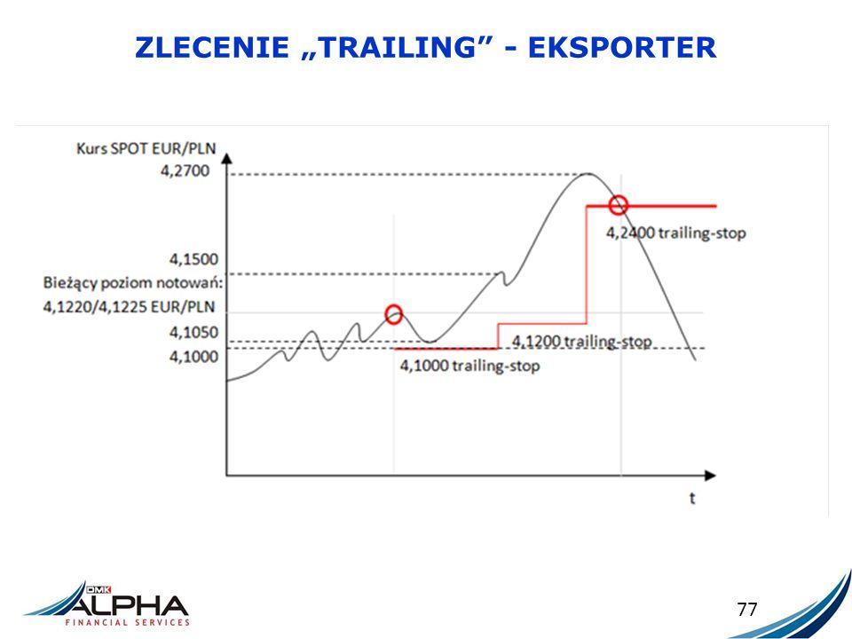 """ZLECENIE """"TRAILING"""" - EKSPORTER 77"""