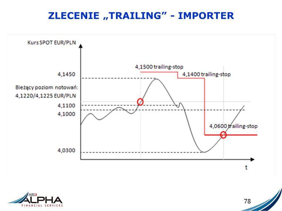 """ZLECENIE """"TRAILING"""" - IMPORTER 78"""