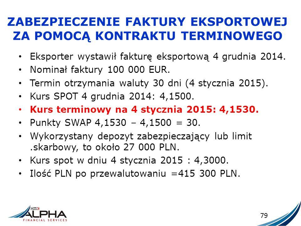 ZABEZPIECZENIE FAKTURY EKSPORTOWEJ ZA POMOCĄ KONTRAKTU TERMINOWEGO Eksporter wystawił fakturę eksportową 4 grudnia 2014. Nominał faktury 100 000 EUR.
