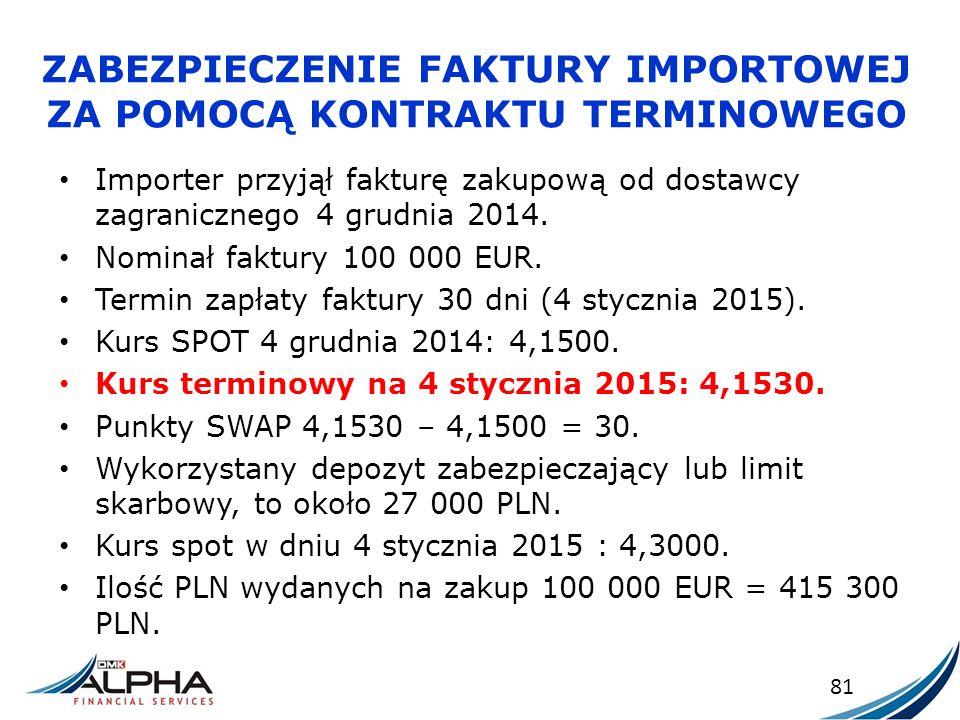 ZABEZPIECZENIE FAKTURY IMPORTOWEJ ZA POMOCĄ KONTRAKTU TERMINOWEGO Importer przyjął fakturę zakupową od dostawcy zagranicznego 4 grudnia 2014. Nominał