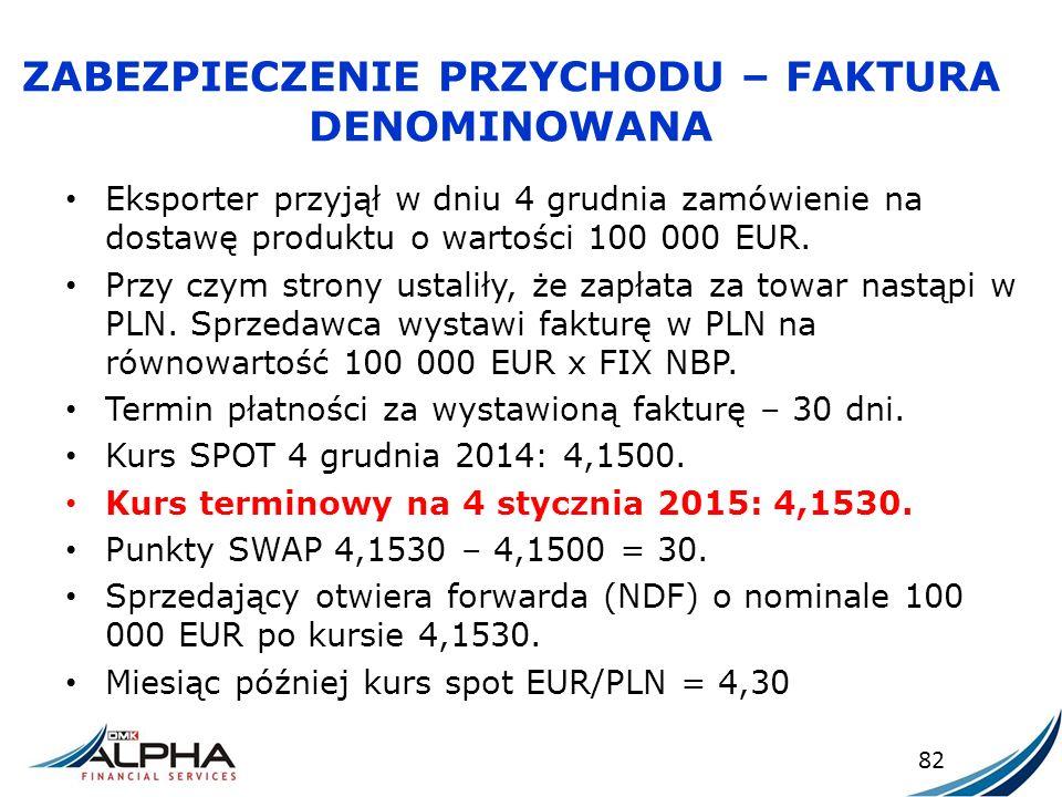ZABEZPIECZENIE PRZYCHODU – FAKTURA DENOMINOWANA Eksporter przyjął w dniu 4 grudnia zamówienie na dostawę produktu o wartości 100 000 EUR. Przy czym st
