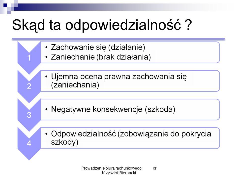 Skąd ta odpowiedzialność Prowadzenie biura rachunkowego dr Krzysztof Biernacki