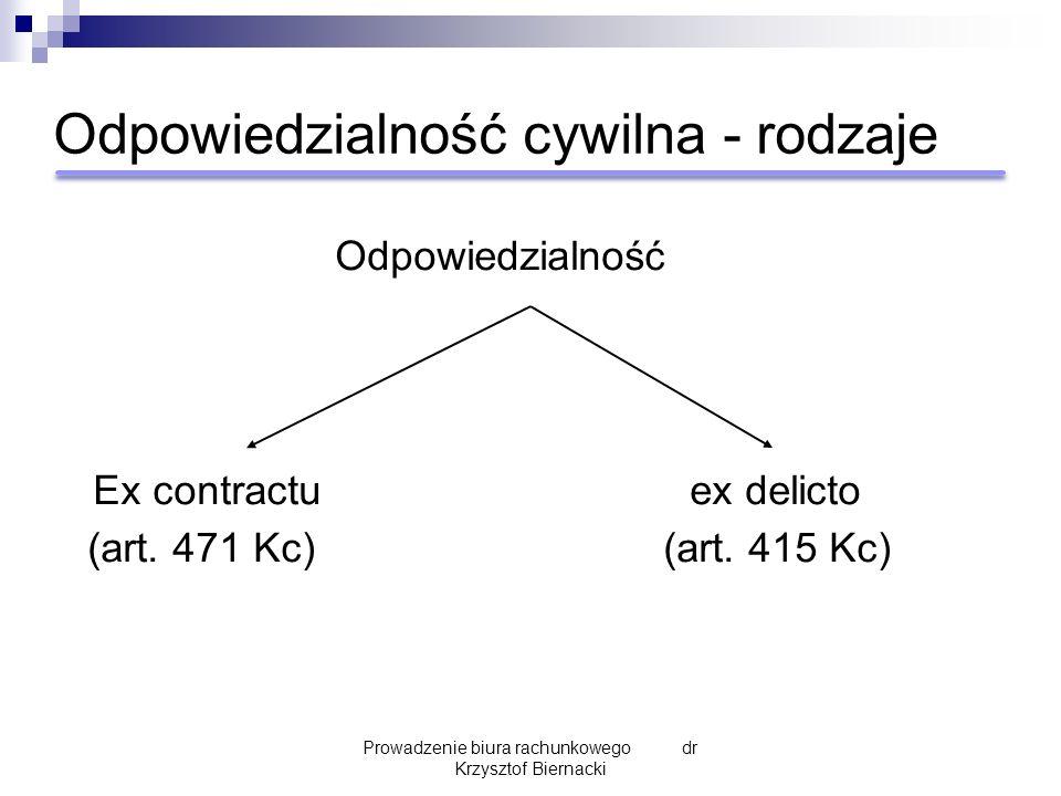 Odpowiedzialność cywilna - rodzaje Odpowiedzialność Ex contractuex delicto (art. 471 Kc) (art. 415 Kc) Prowadzenie biura rachunkowego dr Krzysztof Bie