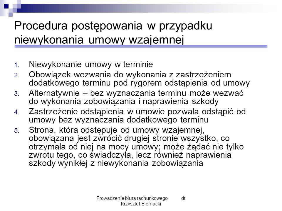 Procedura postępowania w przypadku niewykonania umowy wzajemnej 1.