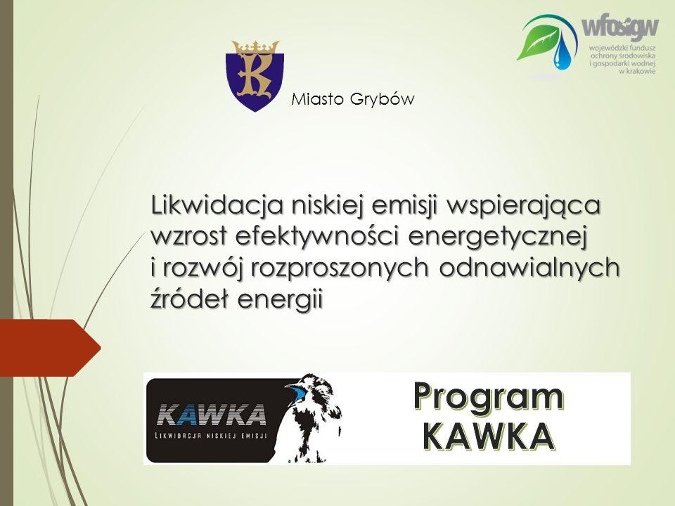 Likwidacja niskiej emisji wspierająca wzrost efektywności energetycznej i rozwój rozproszonych odnawialnych źródeł energii Miasto Grybów