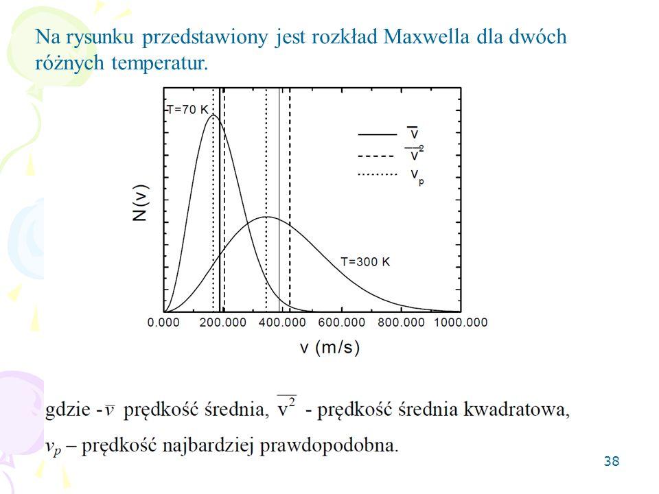 38 Na rysunku przedstawiony jest rozkład Maxwella dla dwóch różnych temperatur.