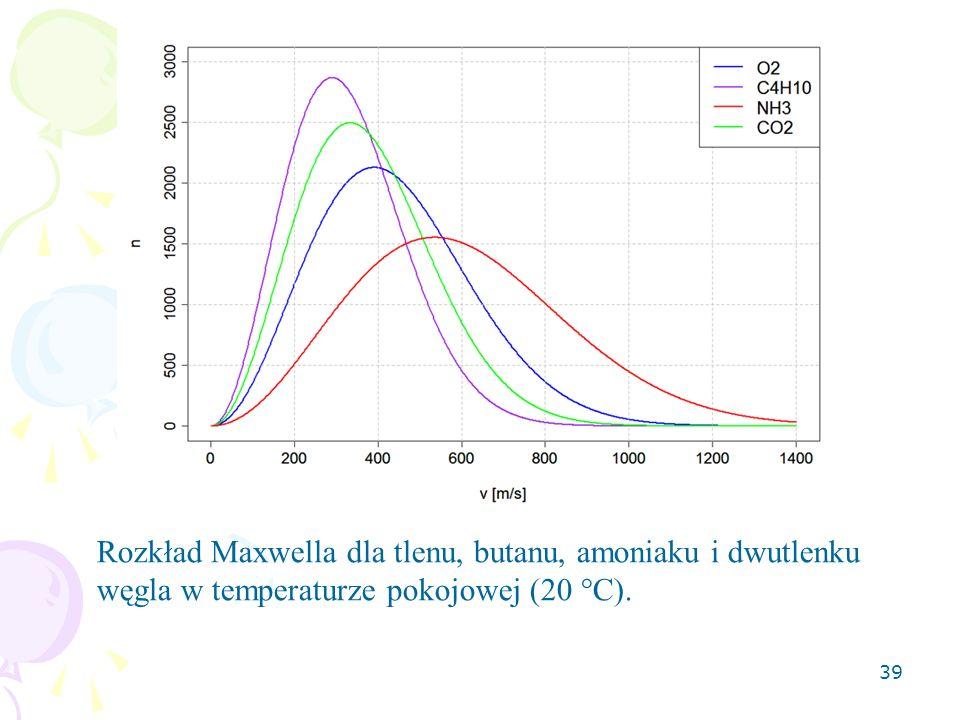 39 Rozkład Maxwella dla tlenu, butanu, amoniaku i dwutlenku węgla w temperaturze pokojowej (20 °C).