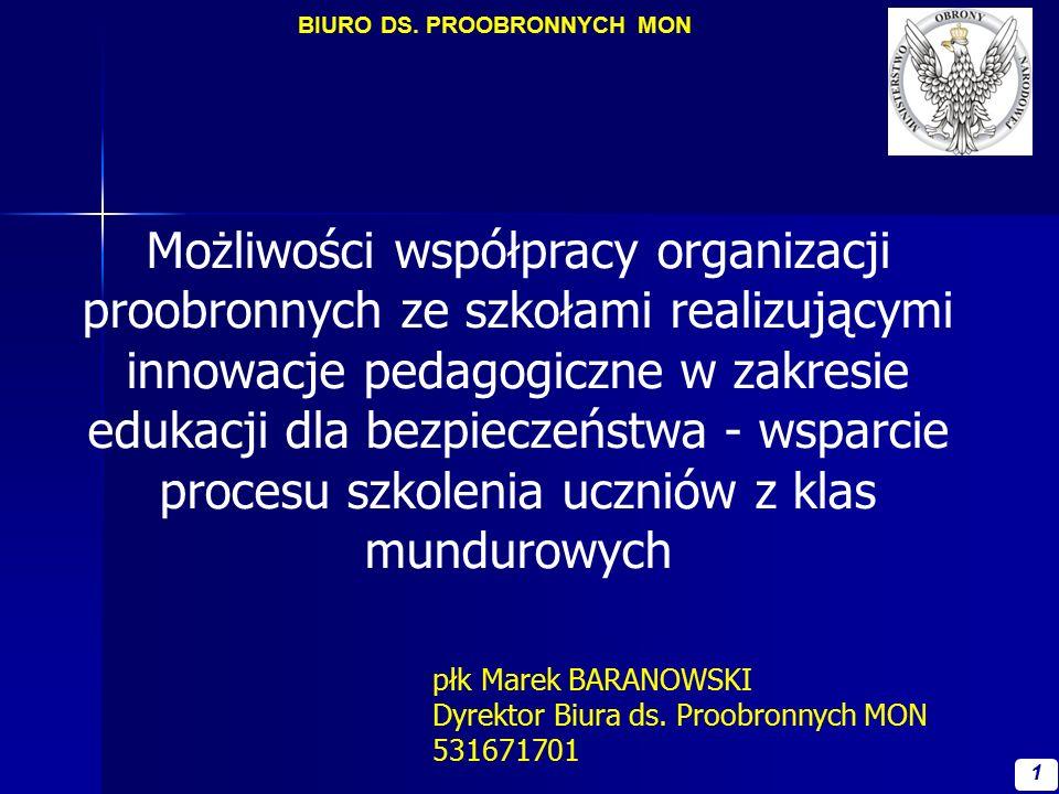 BIURO DS. PROOBRONNYCH MON Możliwości współpracy organizacji proobronnych ze szkołami realizującymi innowacje pedagogiczne w zakresie edukacji dla bez
