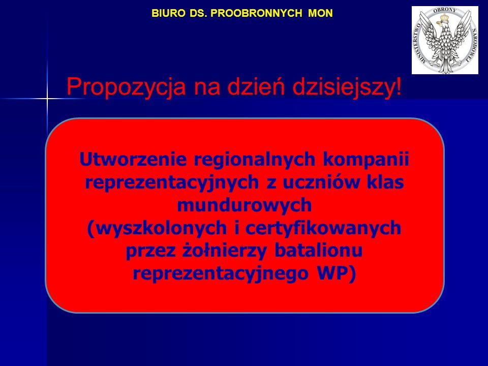 Propozycja na dzień dzisiejszy! BIURO DS. PROOBRONNYCH MON Utworzenie regionalnych kompanii reprezentacyjnych z uczniów klas mundurowych (wyszkolonych