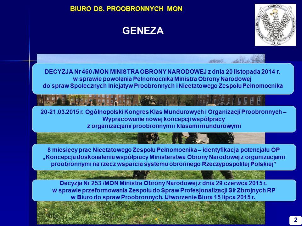 GENEZA DECYZJA Nr 460 /MON MINISTRA OBRONY NARODOWEJ z dnia 20 listopada 2014 r.