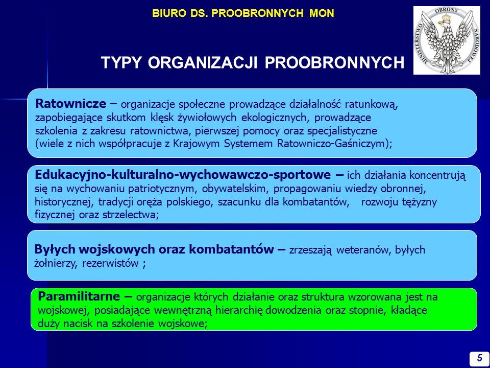 TYPY ORGANIZACJI PROOBRONNYCH Edukacyjno-kulturalno-wychowawczo-sportowe – ich działania koncentrują się na wychowaniu patriotycznym, obywatelskim, propagowaniu wiedzy obronnej, historycznej, tradycji oręża polskiego, szacunku dla kombatantów, rozwoju tężyzny fizycznej oraz strzelectwa; Paramilitarne – organizacje których działanie oraz struktura wzorowana jest na wojskowej, posiadające wewnętrzną hierarchię dowodzenia oraz stopnie, kładące duży nacisk na szkolenie wojskowe; Byłych wojskowych oraz kombatantów – zrzeszają weteranów, byłych żołnierzy, rezerwistów ; Ratownicze – organizacje społeczne prowadzące działalność ratunkową, zapobiegające skutkom klęsk żywiołowych ekologicznych, prowadzące szkolenia z zakresu ratownictwa, pierwszej pomocy oraz specjalistyczne (wiele z nich współpracuje z Krajowym Systemem Ratowniczo-Gaśniczym); 5 BIURO DS.