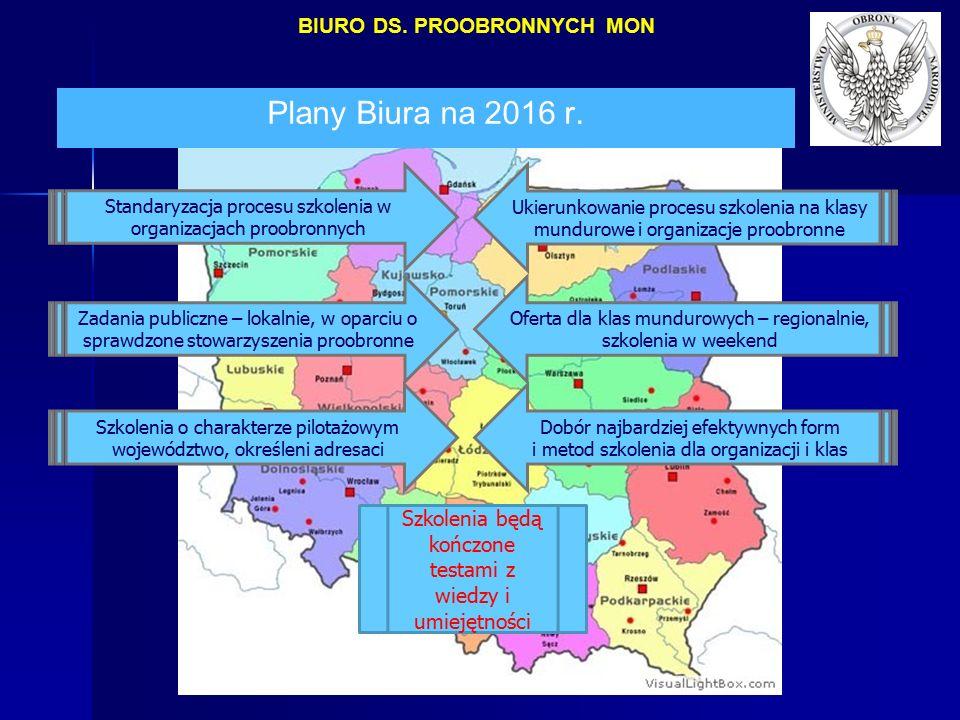 Plany Biura na 2016 r. Standaryzacja procesu szkolenia w organizacjach proobronnych Ukierunkowanie procesu szkolenia na klasy mundurowe i organizacje