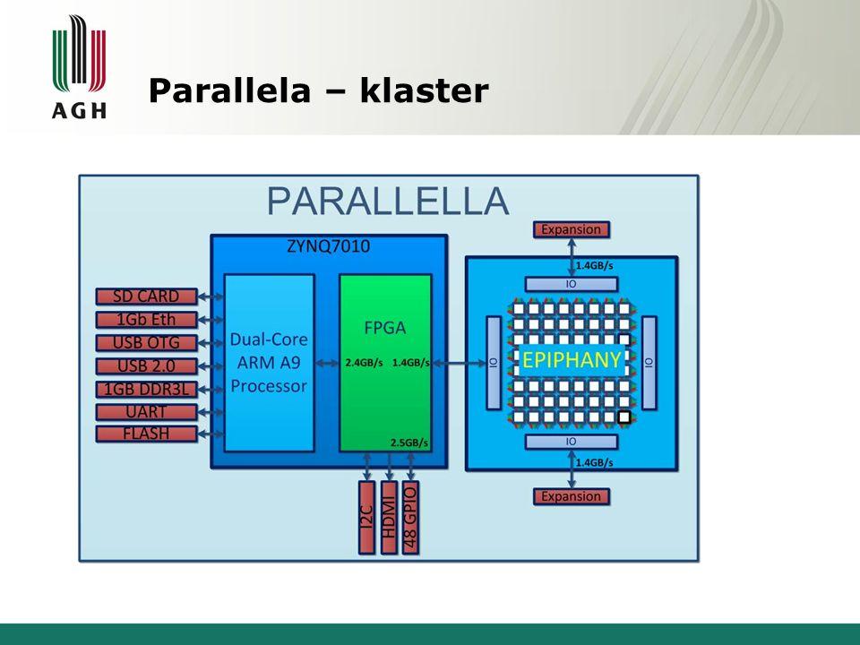 Parallela – klaster