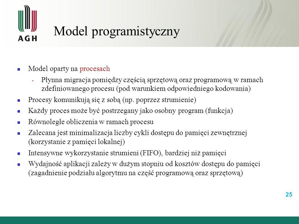 Model programistyczny Model oparty na procesach Płynna migracja pomiędzy częścią sprzętową oraz programową w ramach zdefiniowanego procesu (pod warunkiem odpowiedniego kodowania) Procesy komunikują się z sobą (np.