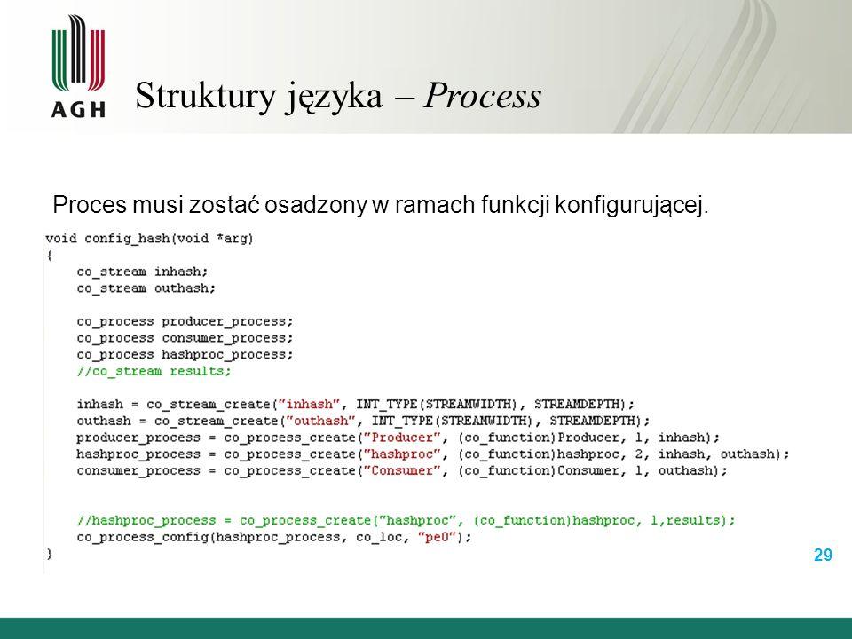 Struktury języka – Process Proces musi zostać osadzony w ramach funkcji konfigurującej. 29