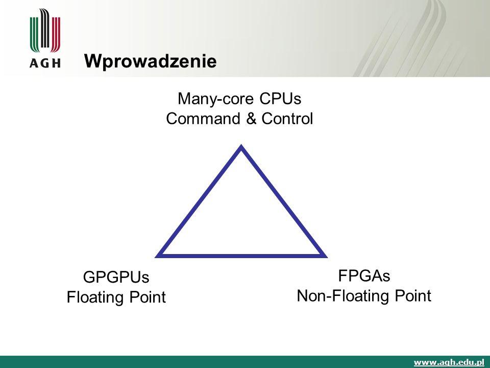 Inne struktury języka – Register Połączenie bezpośrednie (niebuforowane wyjście) Prawie zawsze stosowane w przypadku implementacji sprzętowej Brak synchronizacji (można zapewnić zewnętrzną np.