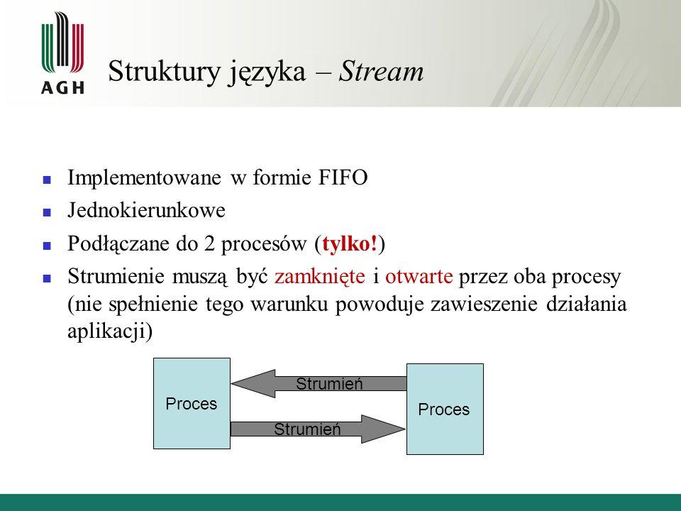 Struktury języka – Stream Implementowane w formie FIFO Jednokierunkowe Podłączane do 2 procesów (tylko!) Strumienie muszą być zamknięte i otwarte przez oba procesy (nie spełnienie tego warunku powoduje zawieszenie działania aplikacji) Proces Strumień Proces