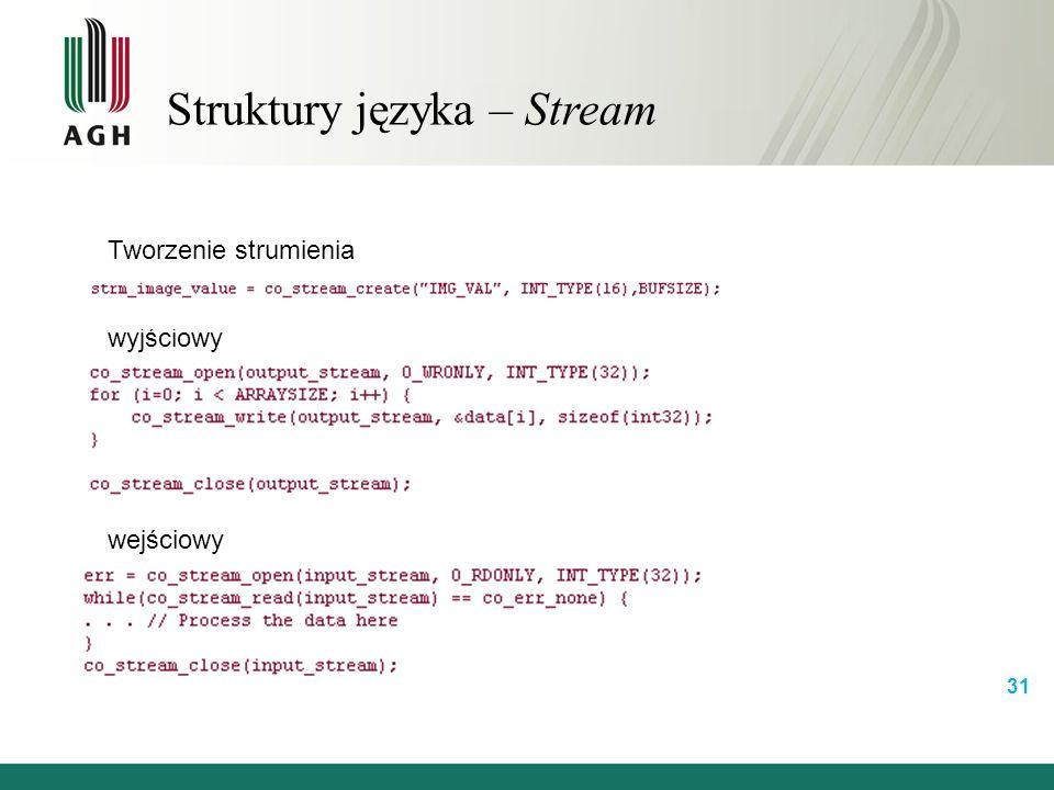 Struktury języka – Stream wyjściowy wejściowy Tworzenie strumienia 31