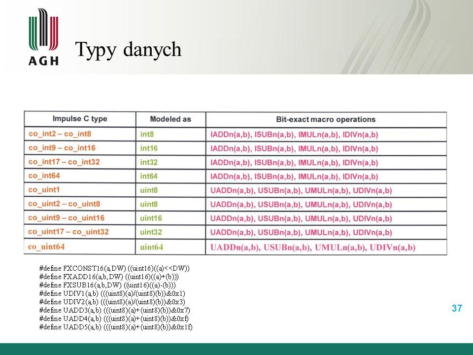 Typy danych 37