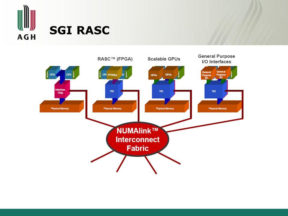 Język impulse C  Oparty na standardzie ANSI-C  Dostępne jest wiele wzorców projektowych  Połączenie kompilatora gcc oraz Impulse C  Znajduje równoległości w kodzie  Zrównoleglenie pętli i wrowadzenie do nich potokowość  Kompilator Impulse C generuje syntezowalny kod HDL  Generacja interfejsów sprzętowo/programowych (PSP)  Przenośność pomiędzy platformami  Podłączanie zewnętrznych modułów HDL C language applications HDL files HDL files Generate accelerator hardware Generate hardware interfaces Generate software interfaces C software libraries C software libraries FPGA device or platform