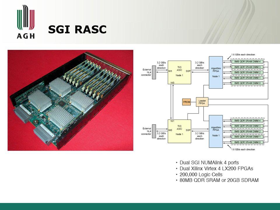 PICO-M503 pico-v6 server –M-503 board –2 x Virtex-6 LX240 –2 x 4 GB DDR3 SODIMM –x8 Gen2 PCI-E 10