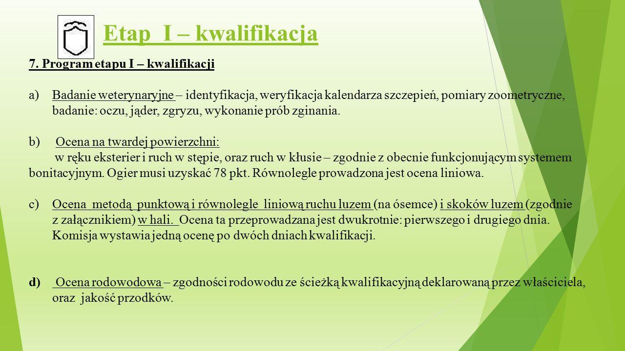 Etap I – kwalifikacja 7.