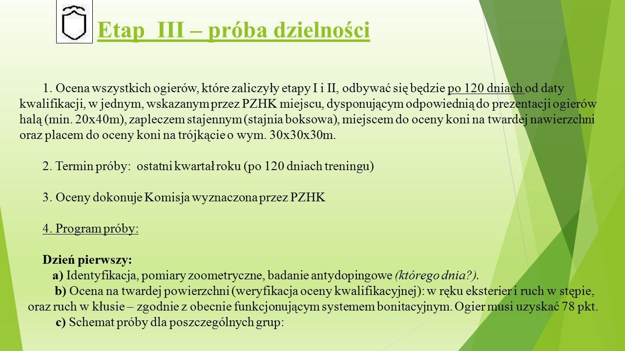 Etap III – próba dzielności 1.