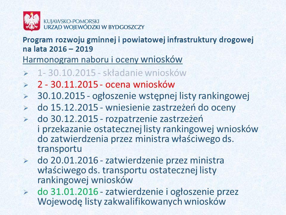 Program rozwoju gminnej i powiatowej infrastruktury drogowej na lata 2016 – 2019 Harmonogram naboru i oceny wniosków  1- 30.10.2015 - składanie wnios