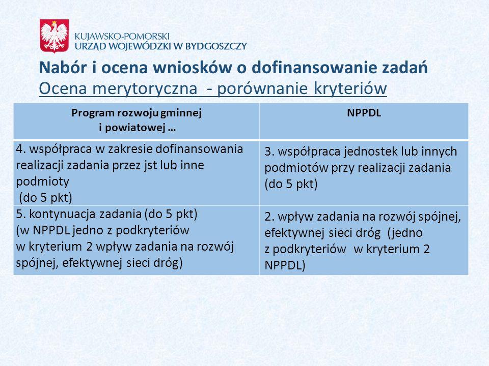 Nabór i ocena wniosków o dofinansowanie zadań Ocena merytoryczna - porównanie kryteriów Program rozwoju gminnej i powiatowej … NPPDL 4. współpraca w z