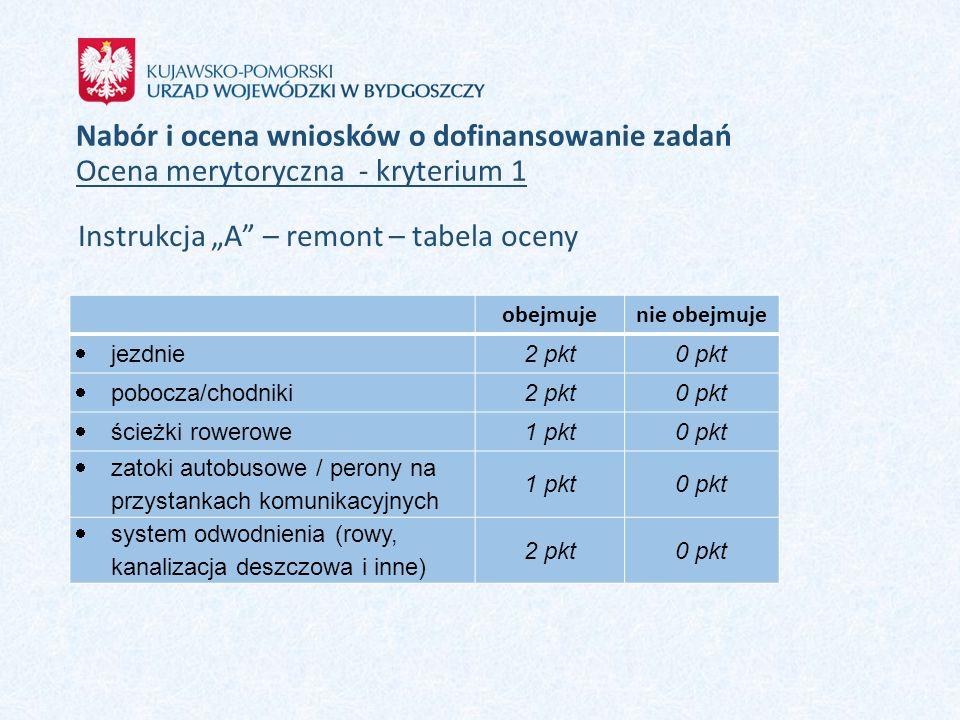 """Nabór i ocena wniosków o dofinansowanie zadań Ocena merytoryczna - kryterium 1 Instrukcja """"A"""" – remont – tabela oceny obejmujenie obejmuje  jezdnie2"""
