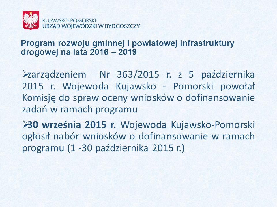 Program rozwoju gminnej i powiatowej infrastruktury drogowej na lata 2016 – 2019  zarządzeniem Nr 363/2015 r. z 5 października 2015 r. Wojewoda Kujaw
