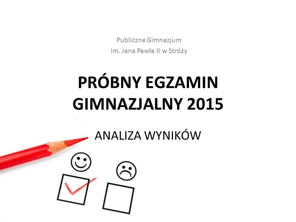 PRÓBNY EGZAMIN GIMNAZJALNY 2015 ANALIZA WYNIKÓW Publiczne Gimnazjum im. Jana Pawła II w Stróży