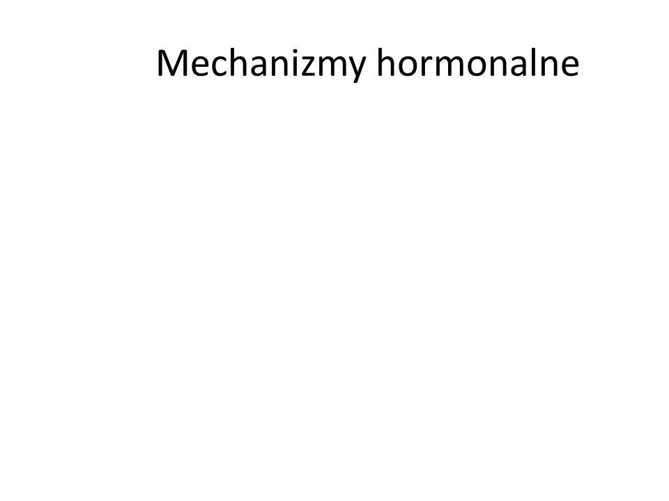 Mechanizmy hormonalne