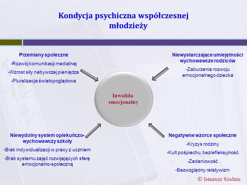Kondycja psychiczna współczesnej młodzieży Niewystarczające umiejętności wychowawcze rodziców -Zaburzenia rozwoju emocjonalnego dziecka Przemiany społ