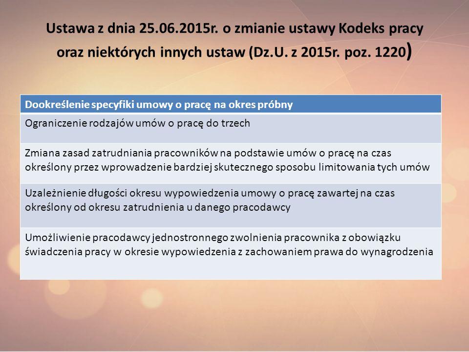 Ustawa z dnia 25.06.2015r. o zmianie ustawy Kodeks pracy oraz niektórych innych ustaw (Dz.U. z 2015r. poz. 1220 ) Dookreślenie specyfiki umowy o pracę