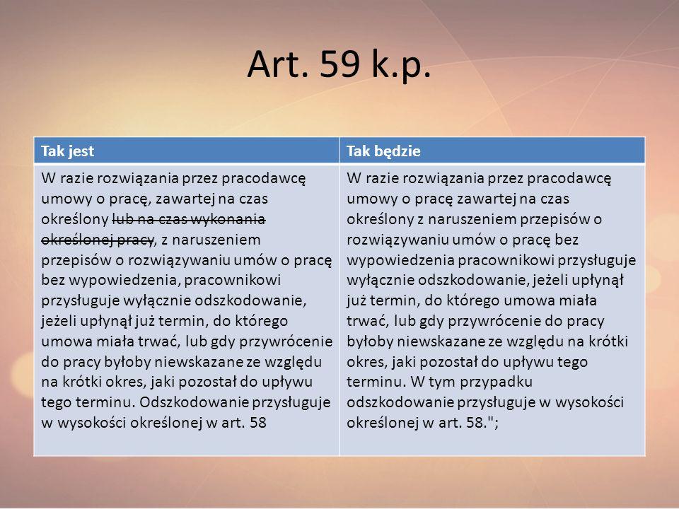 Art. 59 k.p. Tak jestTak będzie W razie rozwiązania przez pracodawcę umowy o pracę, zawartej na czas określony lub na czas wykonania określonej pracy,