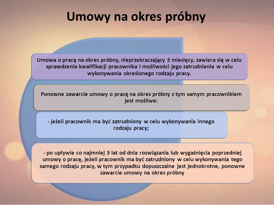 Umowy na okres próbny Umowa o pracę na okres próbny, nieprzekraczający 3 miesięcy, zawiera się w celu sprawdzenia kwalifikacji pracownika i możliwości