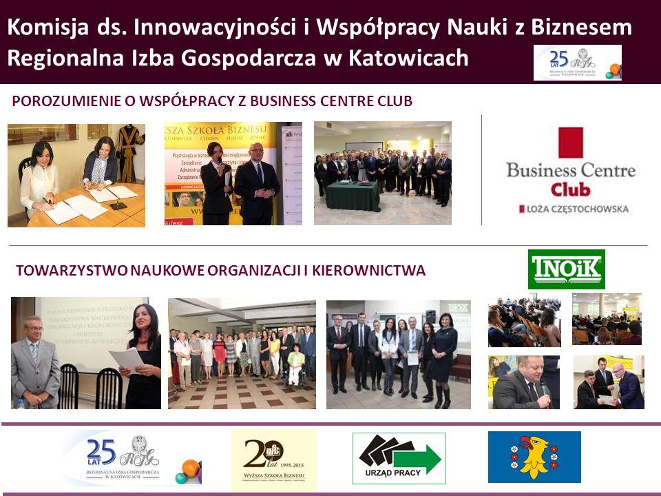 Komisja ds. Innowacyjności i Współpracy Nauki z Biznesem Regionalna Izba Gospodarcza w Katowicach POROZUMIENIE O WSPÓŁPRACY Z BUSINESS CENTRE CLUB TOW