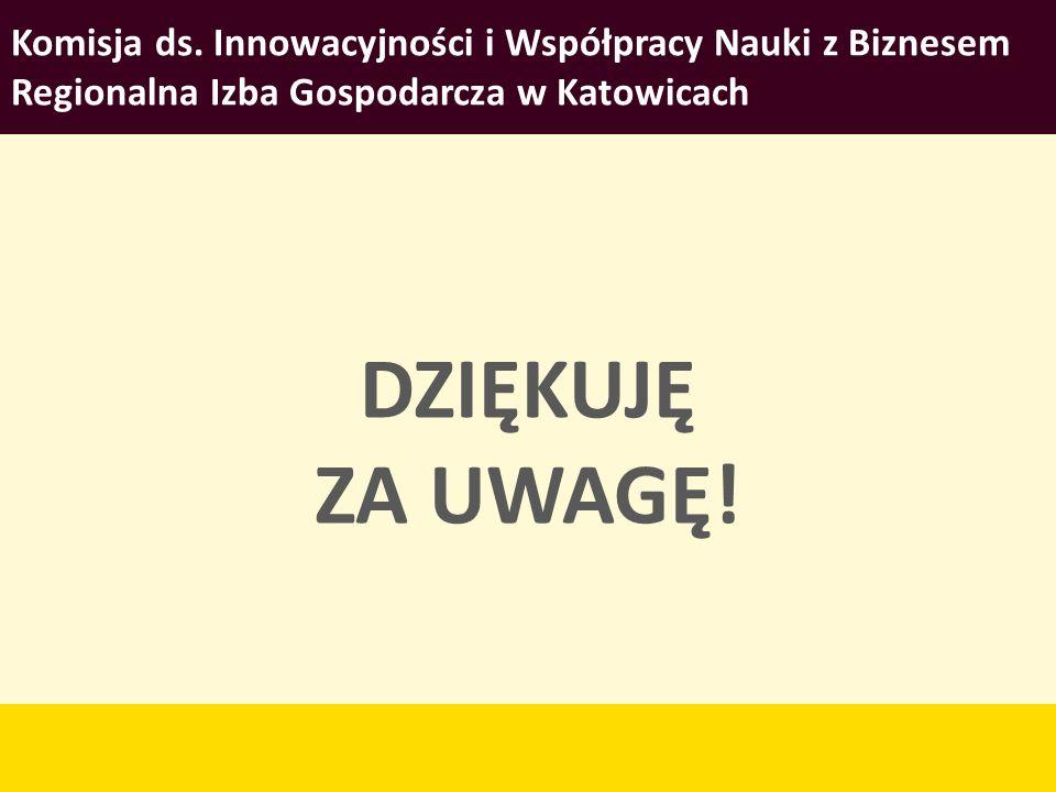 DZIĘKUJĘ ZA UWAGĘ! Komisja ds. Innowacyjności i Współpracy Nauki z Biznesem Regionalna Izba Gospodarcza w Katowicach