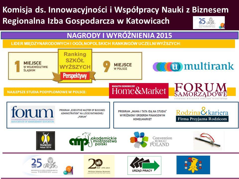 Komisja ds. Innowacyjności i Współpracy Nauki z Biznesem Regionalna Izba Gospodarcza w Katowicach NAJLEPSZE STUDIA PODYPLOMOWE W POLSCE: LIDER MIĘDZYN