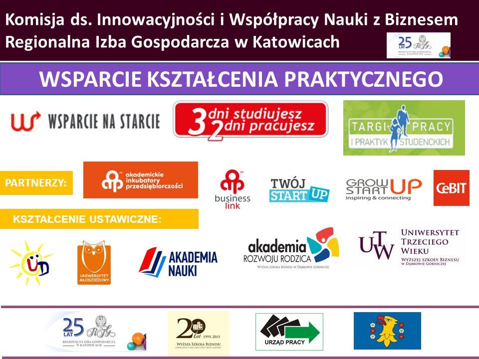 Komisja ds. Innowacyjności i Współpracy Nauki z Biznesem Regionalna Izba Gospodarcza w Katowicach KSZTAŁCENIE USTAWICZNE: WSPARCIE KSZTAŁCENIA PRAKTYC