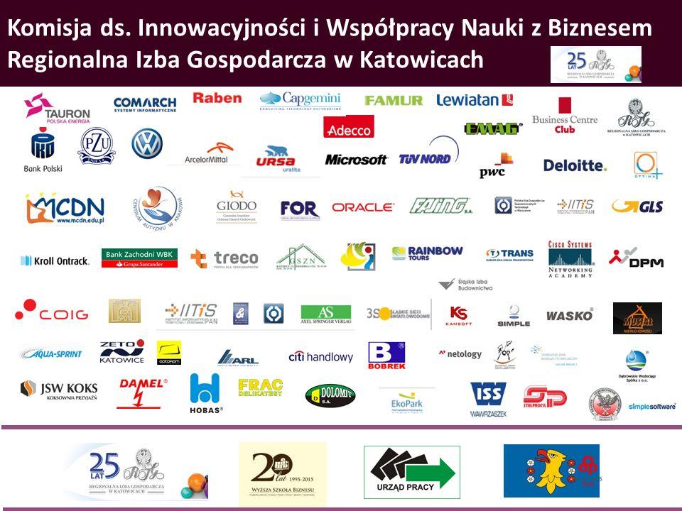 Komisja ds. Innowacyjności i Współpracy Nauki z Biznesem Regionalna Izba Gospodarcza w Katowicach