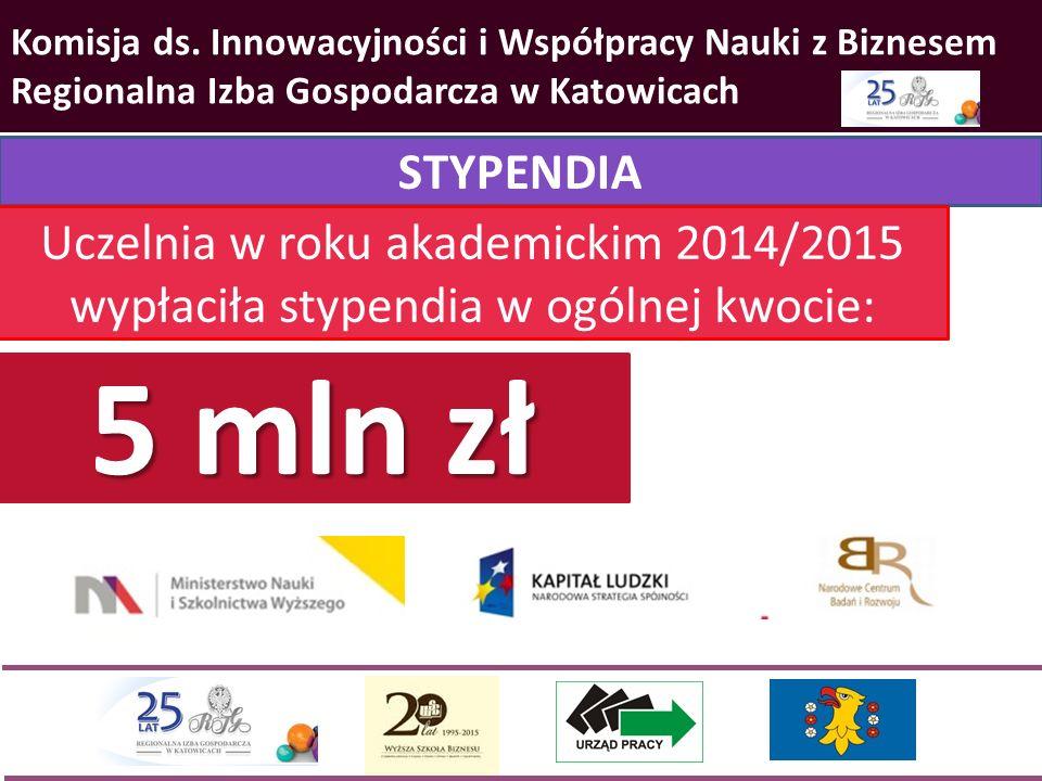 Komisja ds. Innowacyjności i Współpracy Nauki z Biznesem Regionalna Izba Gospodarcza w Katowicach STYPENDIA Uczelnia w roku akademickim 2014/2015 wypł