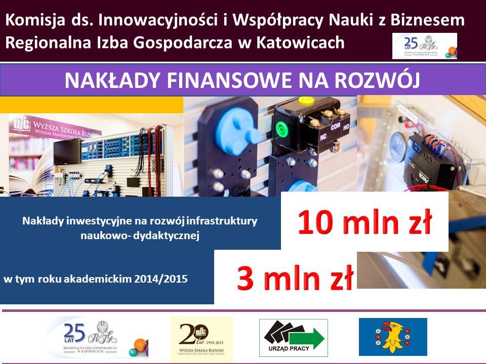 Komisja ds. Innowacyjności i Współpracy Nauki z Biznesem Regionalna Izba Gospodarcza w Katowicach Nakłady inwestycyjne na rozwój infrastruktury naukow
