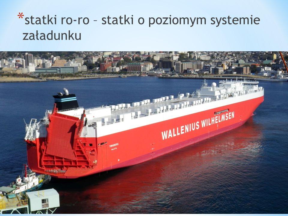 * statki ro-ro – statki o poziomym systemie załadunku