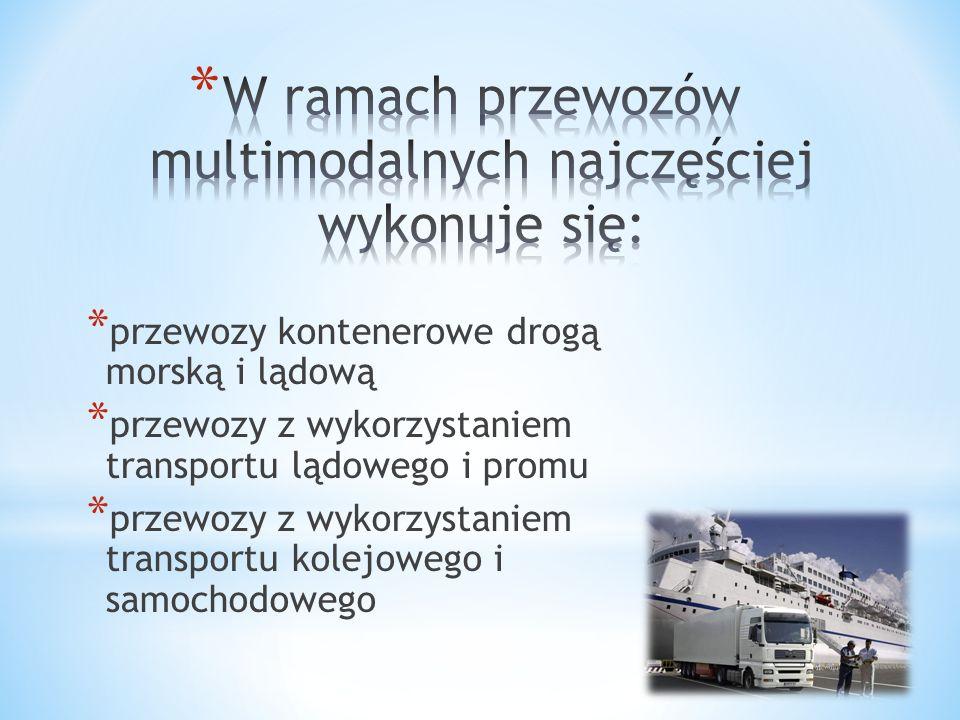 * przewozy kontenerowe drogą morską i lądową * przewozy z wykorzystaniem transportu lądowego i promu * przewozy z wykorzystaniem transportu kolejowego i samochodowego