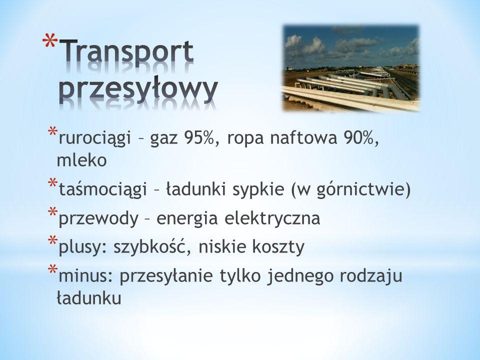 * rurociągi – gaz 95%, ropa naftowa 90%, mleko * taśmociągi – ładunki sypkie (w górnictwie) * przewody – energia elektryczna * plusy: szybkość, niskie koszty * minus: przesyłanie tylko jednego rodzaju ładunku